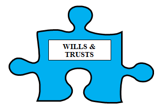 Wills and Trusts Jigsaw